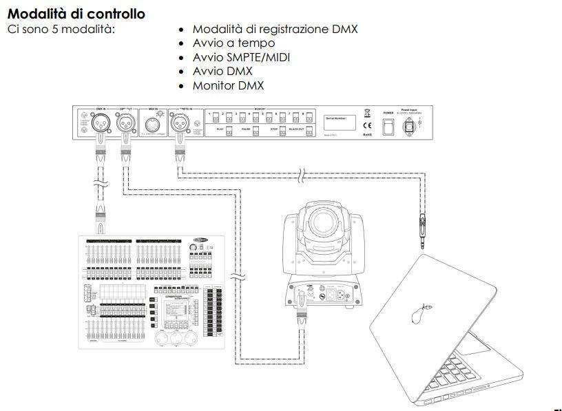 registratore DMX