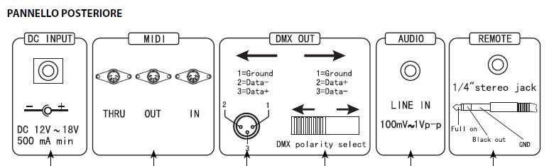 mixer teatro dmx