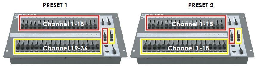 Mixer luci DMX semplice